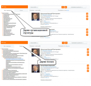Программная документация на модуль Sharepoint
