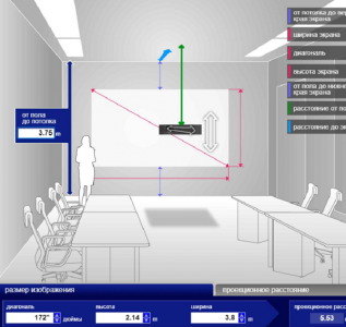 Мультимедийные системы конференц-залов и учебных классов многопрофильной клиники