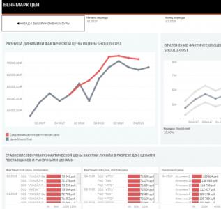 Программная документация на информационную аналитическую систему